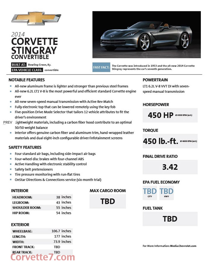 2014 C7 Corvette Stingray Final Horsepower and Torque Specs: 455 hp ...