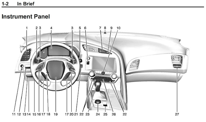 1979 corvette assembly instruction manual pdf ponac 1972 Corvette 1980 corvette assembly instruction manual